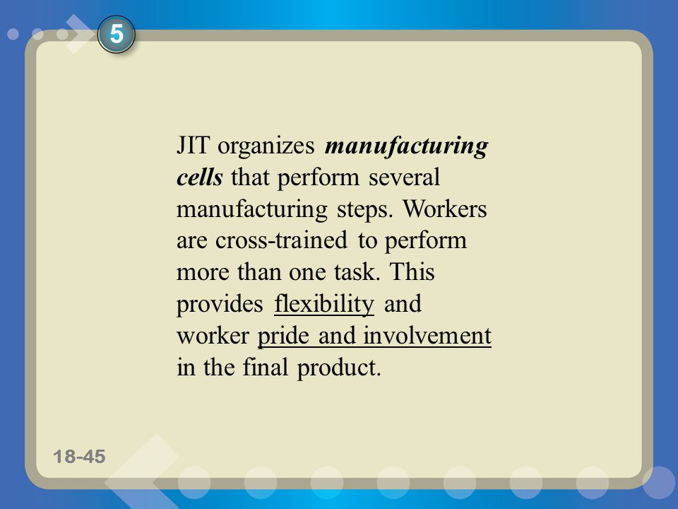 11-4518-45 JIT organizes manufacturing cells that perform several manufacturing steps.