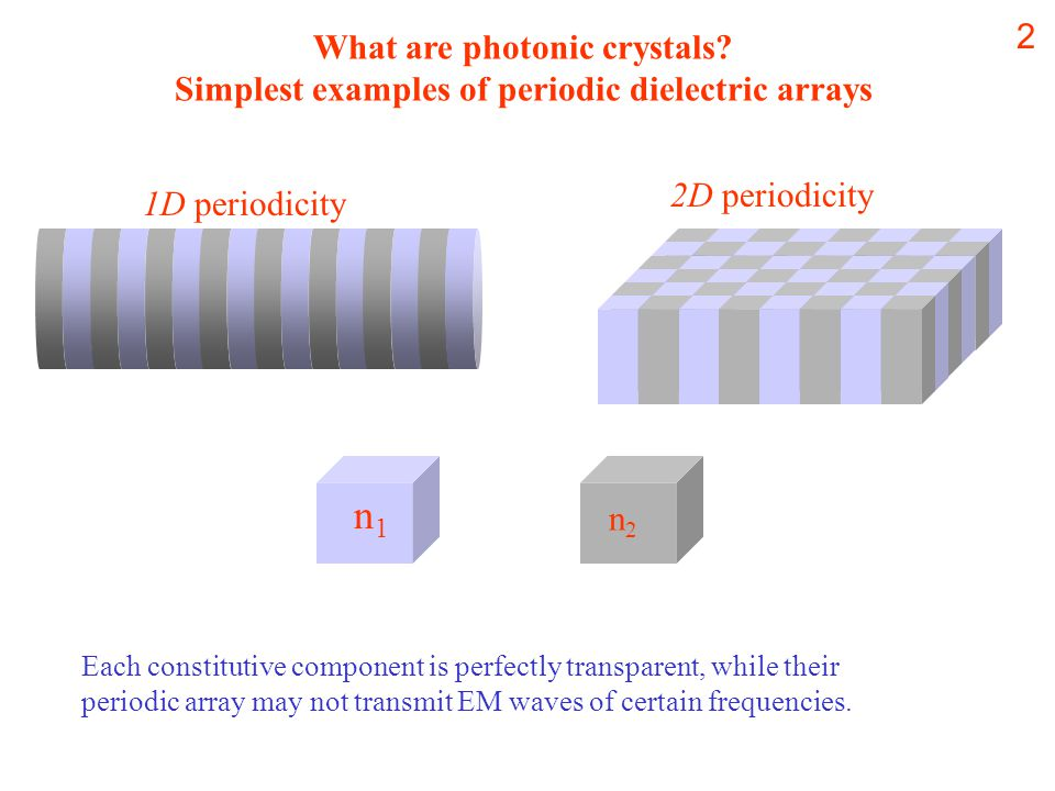 3 What are the differences between conventional metamaterials and photonic crystals (PC).