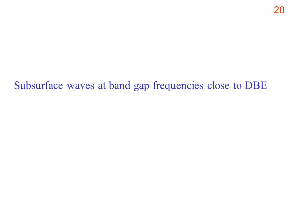 21 Giant subsurface waves at band gap frequencies close to DBE [9].