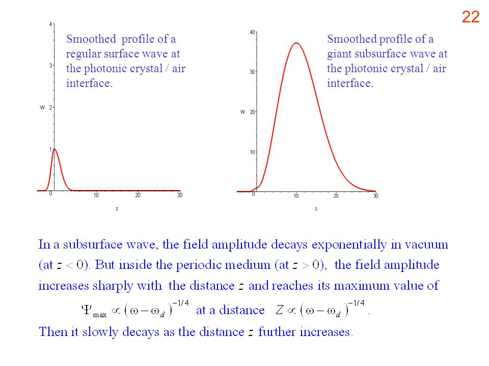 22 Smoothed profile of a regular surface wave at the photonic crystal / air interface.