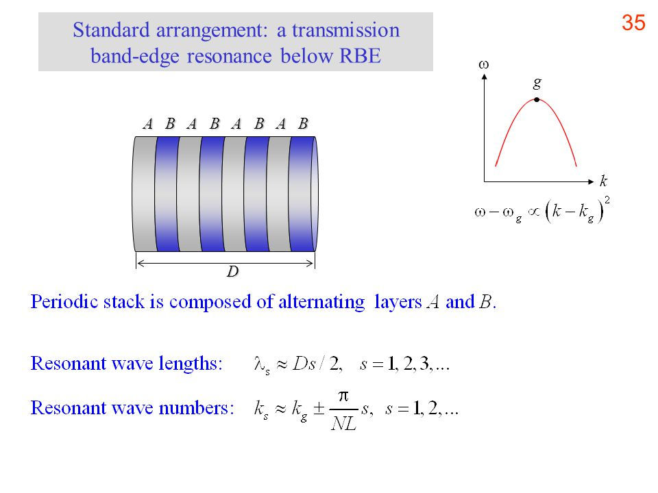 36 Transmission dispersion and resonant field inside the photonic slab: generic case of RBE Smoothed field intensity distribution at the frequency of first transmission resonance Stack transmission vs.