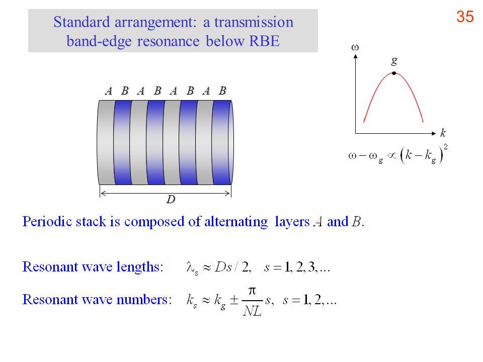 35 Standard arrangement: a transmission band-edge resonance below RBE k ω g A B A B A B A B A B A B A B A BD
