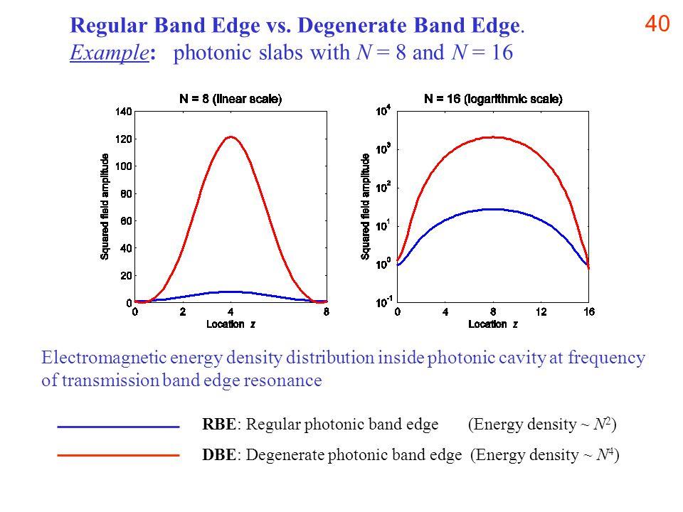 40 Regular Band Edge vs. Degenerate Band Edge.