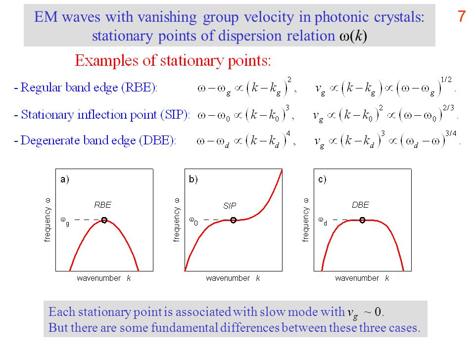 8 What happens if the incident wave frequency coincides with that of a slow mode with v g ~ 0 .