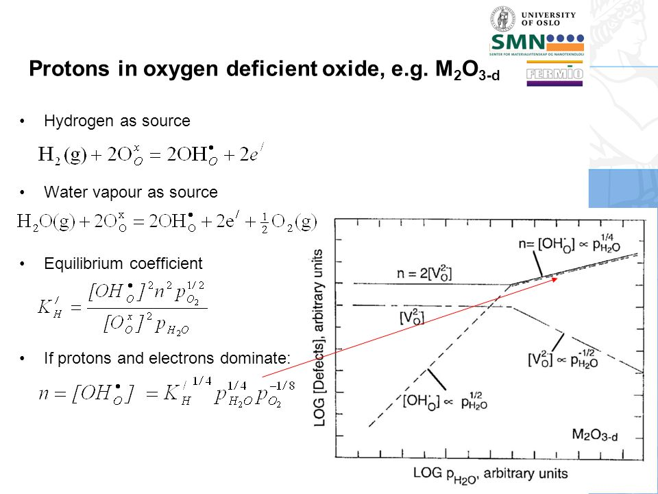 Protons in oxygen deficient oxide, e.g.