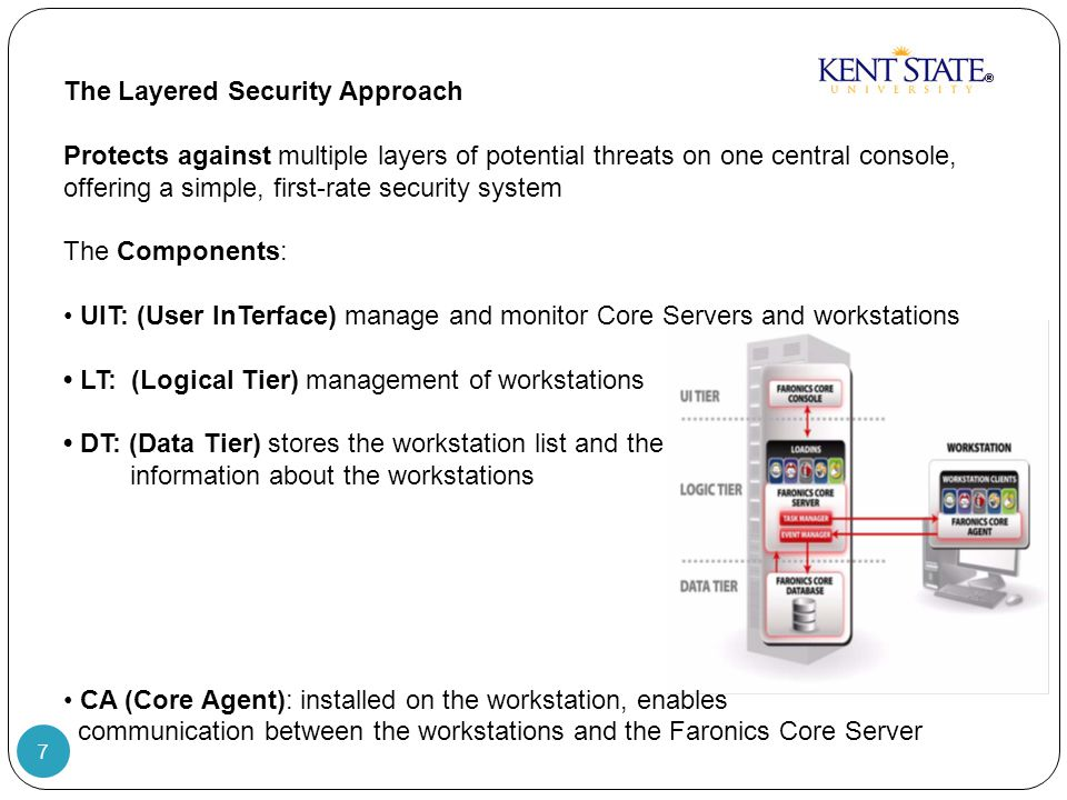 7 The Layered Security Approach Protects against multiple layers of potential threats on one central console, offering a simple, first-rate security system The Components: UIT: (User InTerface) manage and monitor Core Servers and workstations LT: (Logical Tier) management of workstations DT: (Data Tier) stores the workstation list and the information about the workstations CA (Core Agent): installed on the workstation, enables communication between the workstations and the Faronics Core Server