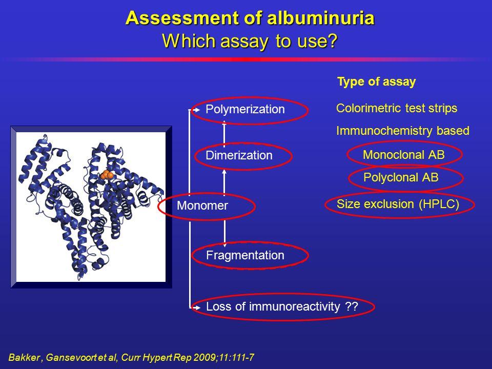 Monomer Bakker, Gansevoort et al, Curr Hypert Rep 2009;11:111-7 Dimerization Polymerization Fragmentation Loss of immunoreactivity .
