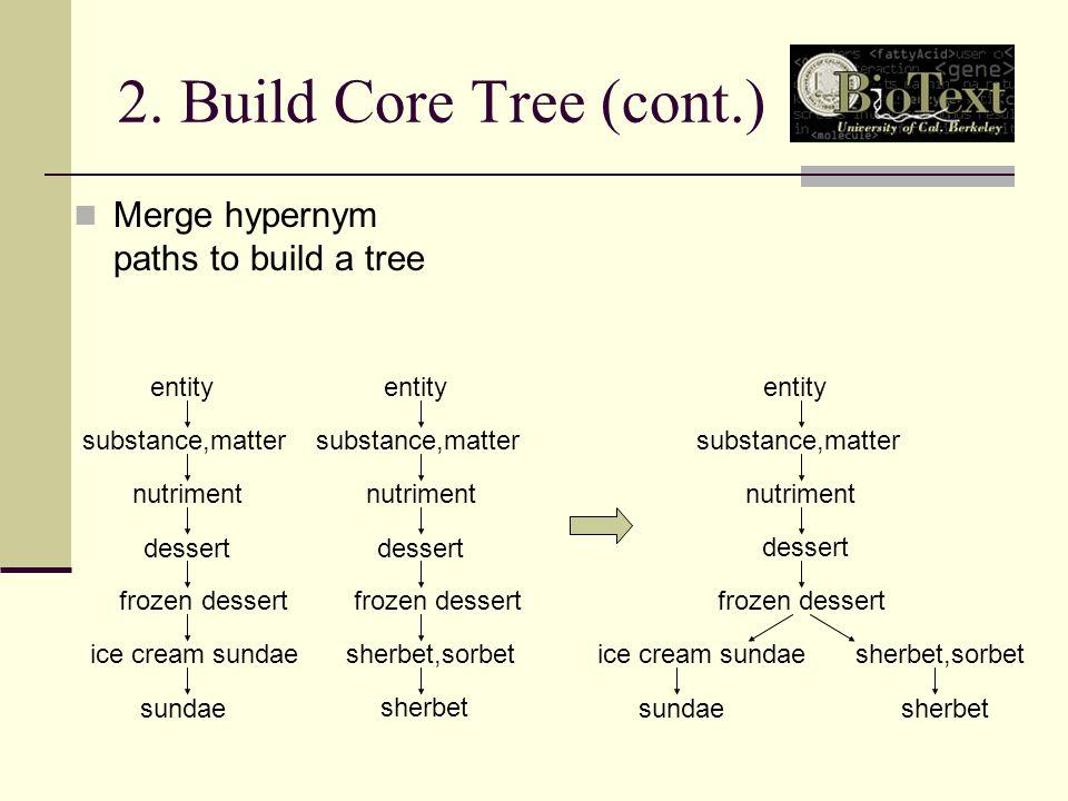 2. Build Core Tree (cont.) Merge hypernym paths to build a tree sundae entity substance,matter nutriment dessert ice cream sundae frozen dessert entit