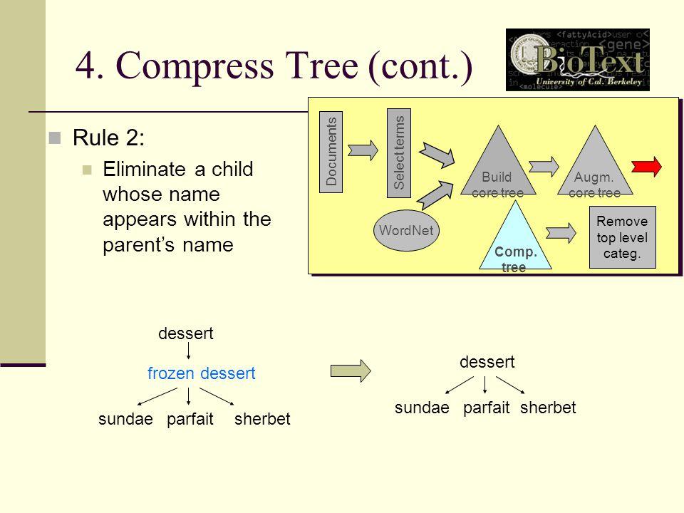 4. Compress Tree (cont.) Rule 2: Eliminate a child whose name appears within the parent's name sundae dessert frozen dessert parfait sherbet dessert s
