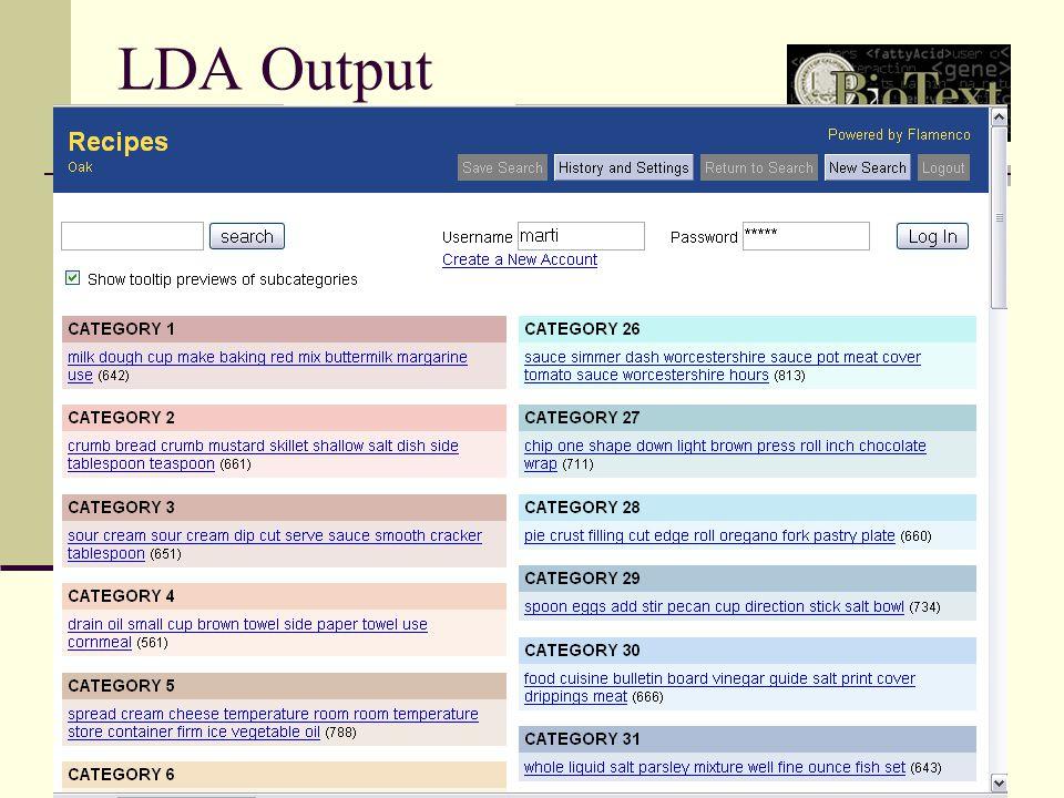 LDA Output