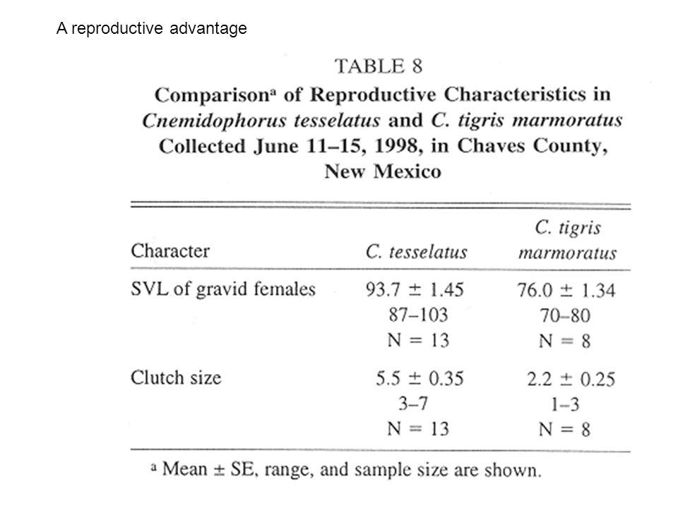 A reproductive advantage