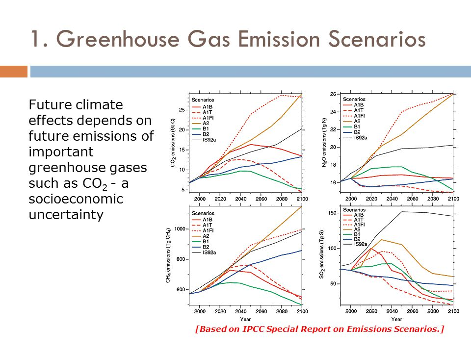 1. Greenhouse Gas Emission Scenarios [Based on IPCC Special Report on Emissions Scenarios.] Future climate effects depends on future emissions of impo