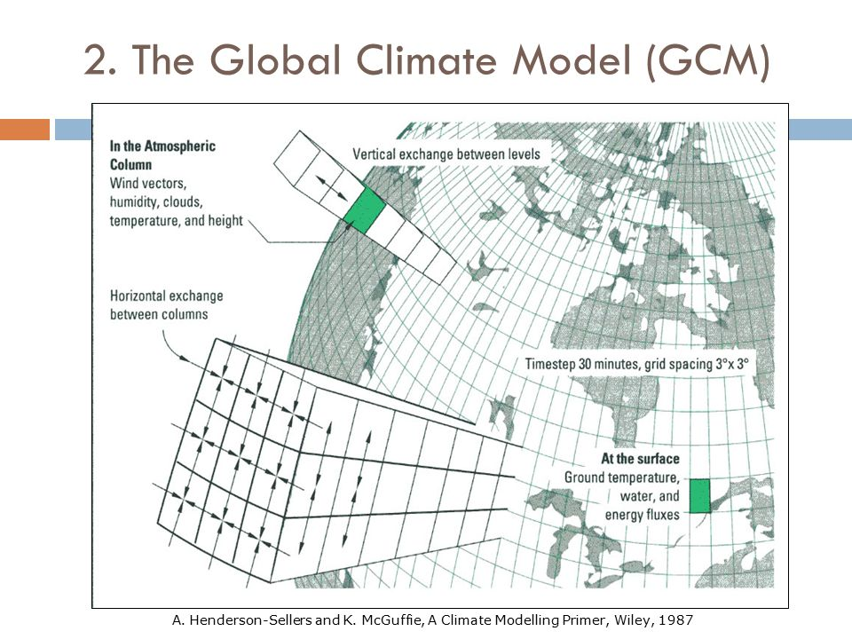 2. The Global Climate Model (GCM) A. Henderson-Sellers and K. McGuffie, A Climate Modelling Primer, Wiley, 1987
