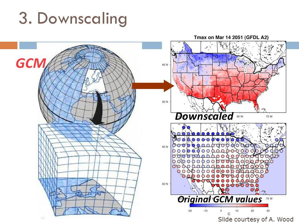 Downscaled Original GCM values GCM 3. Downscaling Slide courtesy of A. Wood