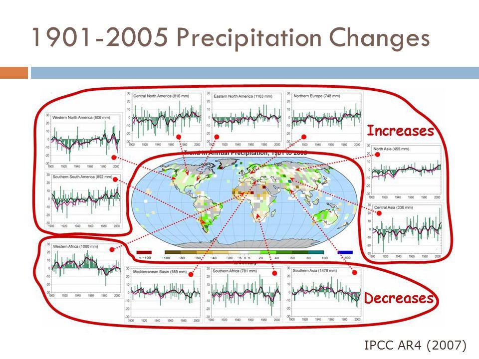 1901-2005 Precipitation Changes IPCC AR4 (2007)