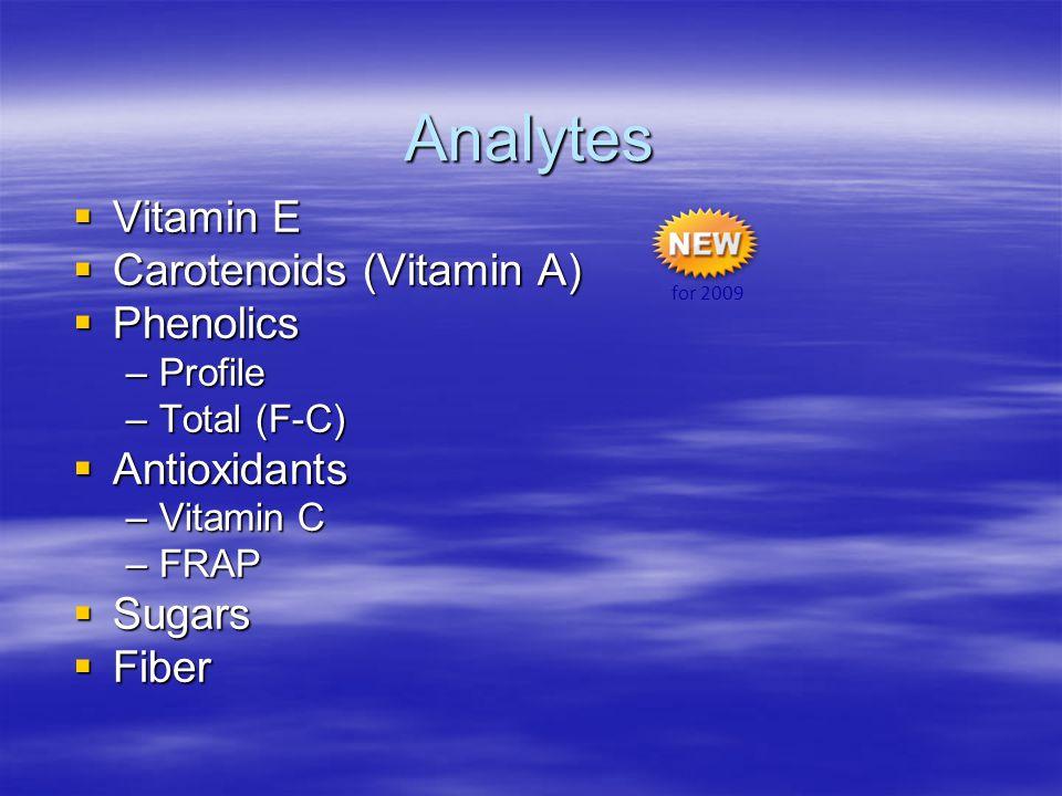 Analytes  Vitamin E  Carotenoids (Vitamin A)  Phenolics –Profile –Total (F-C)  Antioxidants –Vitamin C –FRAP  Sugars  Fiber for 2009
