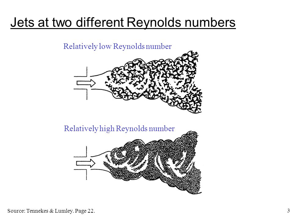 3 Jets at two different Reynolds numbers Relatively low Reynolds number Relatively high Reynolds number Source: Tennekes & Lumley. Page 22.
