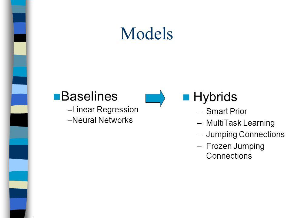 Models Hybrids –Smart Prior –MultiTask Learning –Jumping Connections –Frozen Jumping Connections Baselines –Linear Regression –Neural Networks