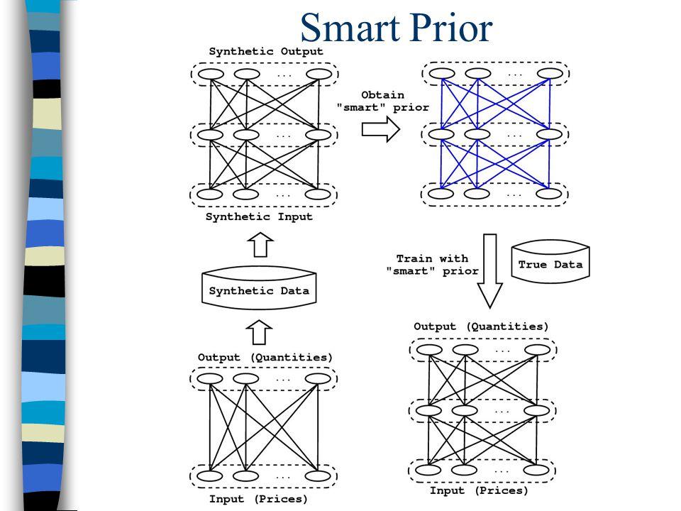 Smart Prior