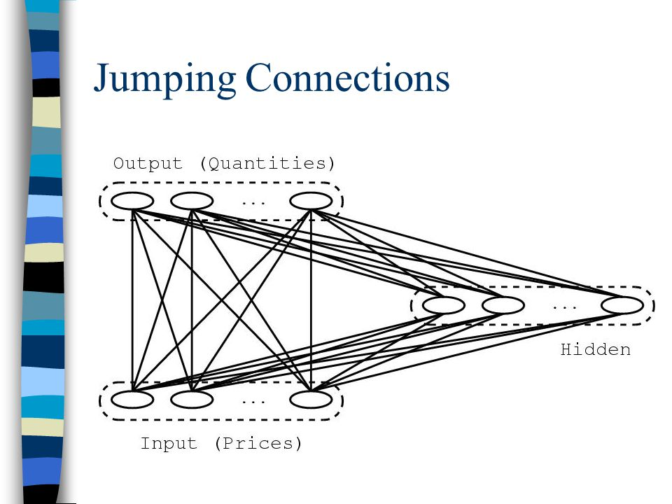 Jumping Connections