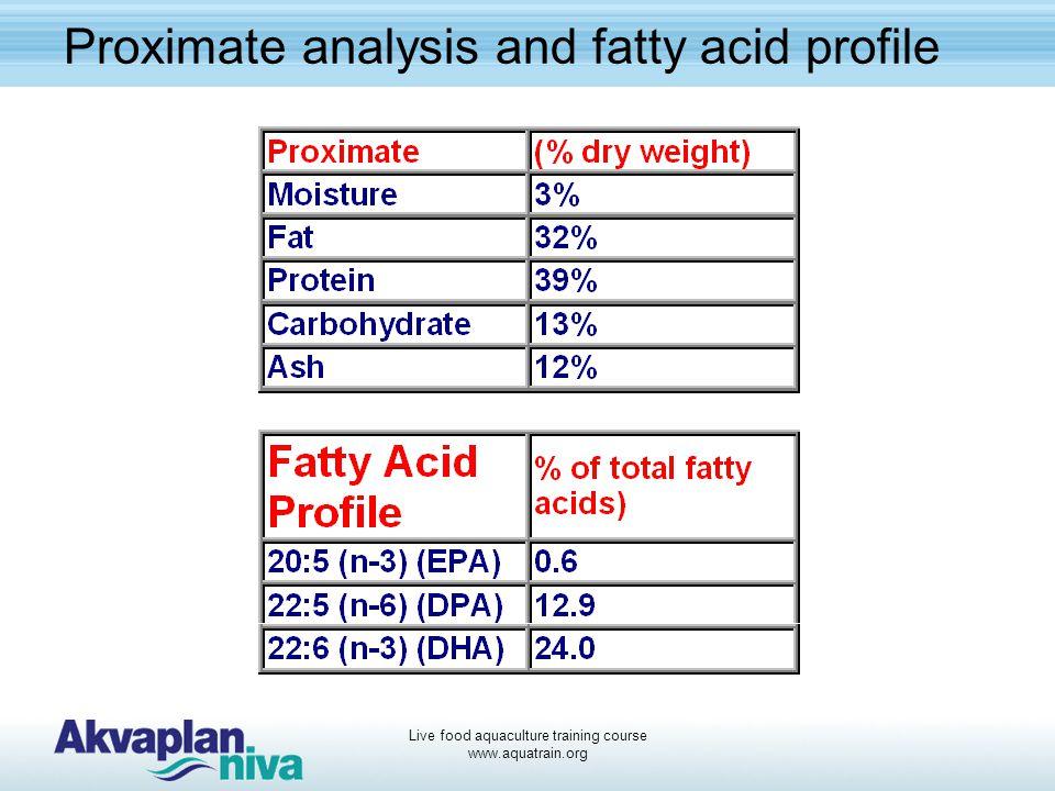 Live food aquaculture training course www.aquatrain.org Proximate analysis and fatty acid profile
