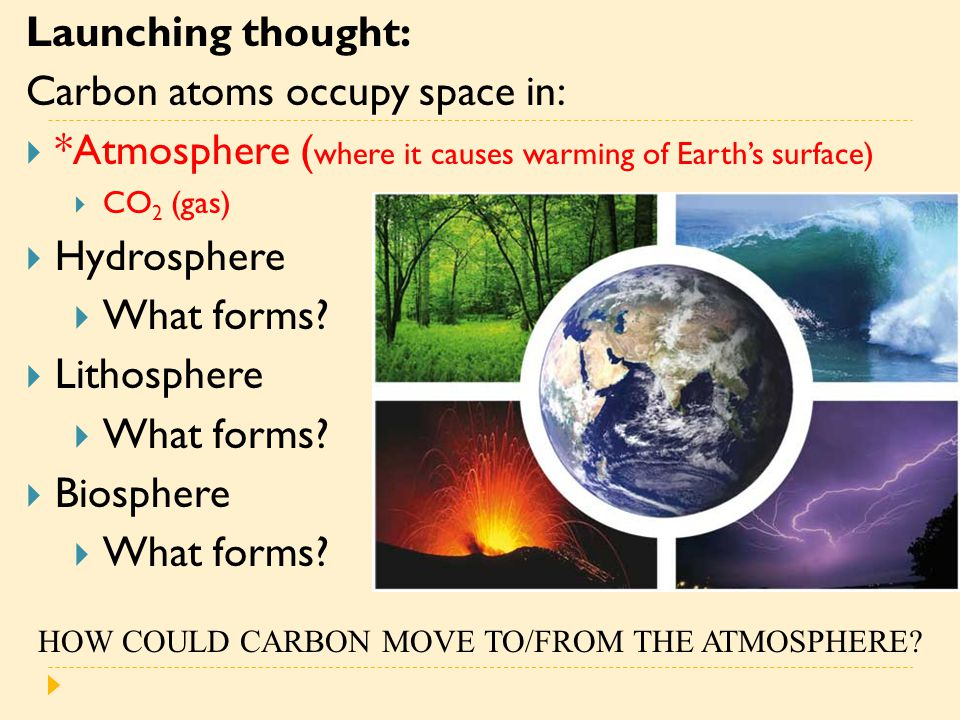 Launching thought: Carbon atoms occupy space in:  *Atmosphere ( where it causes warming of Earth's surface)  CO 2 (gas)  Hydrosphere  What forms?