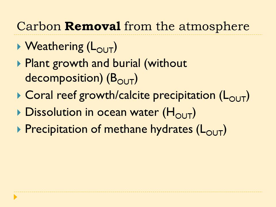 Carbon Removal from the atmosphere  Weathering (L OUT )  Plant growth and burial (without decomposition) (B OUT )  Coral reef growth/calcite precipitation (L OUT )  Dissolution in ocean water (H OUT )  Precipitation of methane hydrates (L OUT )