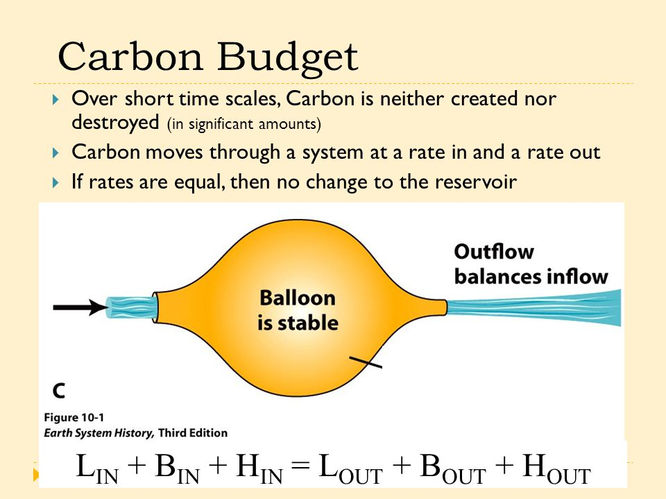 Carbon Budget  Over short time scales, Carbon is neither created nor destroyed (in significant amounts)  Carbon moves through a system at a rate in and a rate out  If rates are equal, then no change to the reservoir L IN + B IN + H IN = L OUT + B OUT + H OUT
