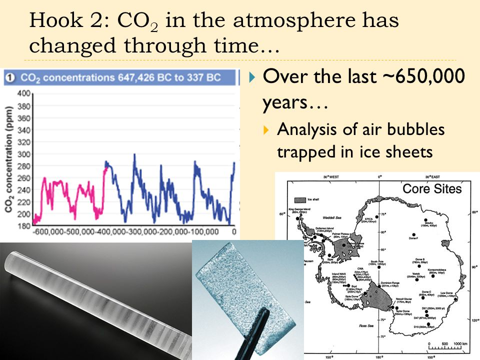 CO2 added to the atmosphere due to burning fossil fuels causes warmer temperature.