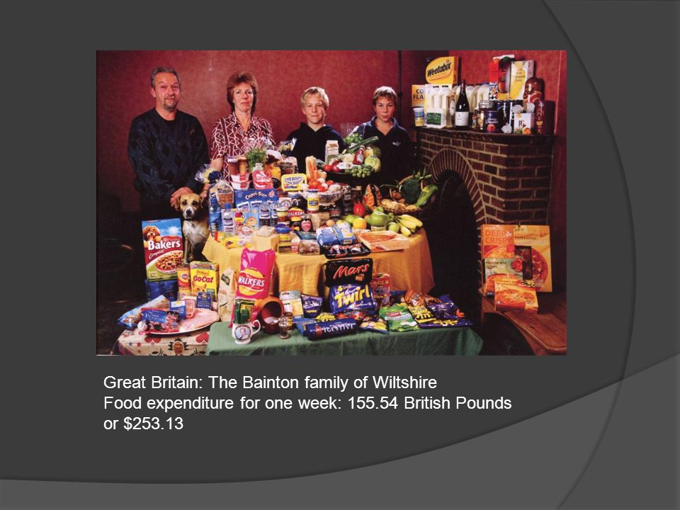 Great Britain: The Bainton family of Wiltshire Food expenditure for one week: 155.54 British Pounds or $253.13