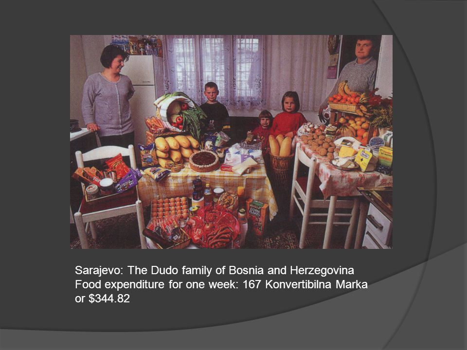 Sarajevo: The Dudo family of Bosnia and Herzegovina Food expenditure for one week: 167 Konvertibilna Marka or $344.82