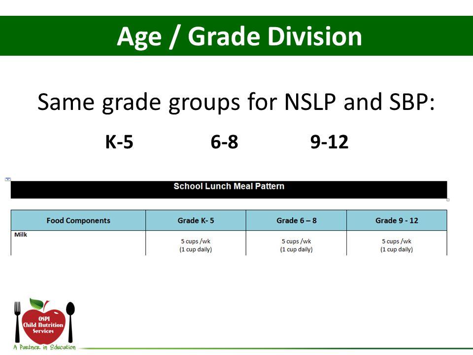 Age / Grade Division Same grade groups for NSLP and SBP: K-56-89-12