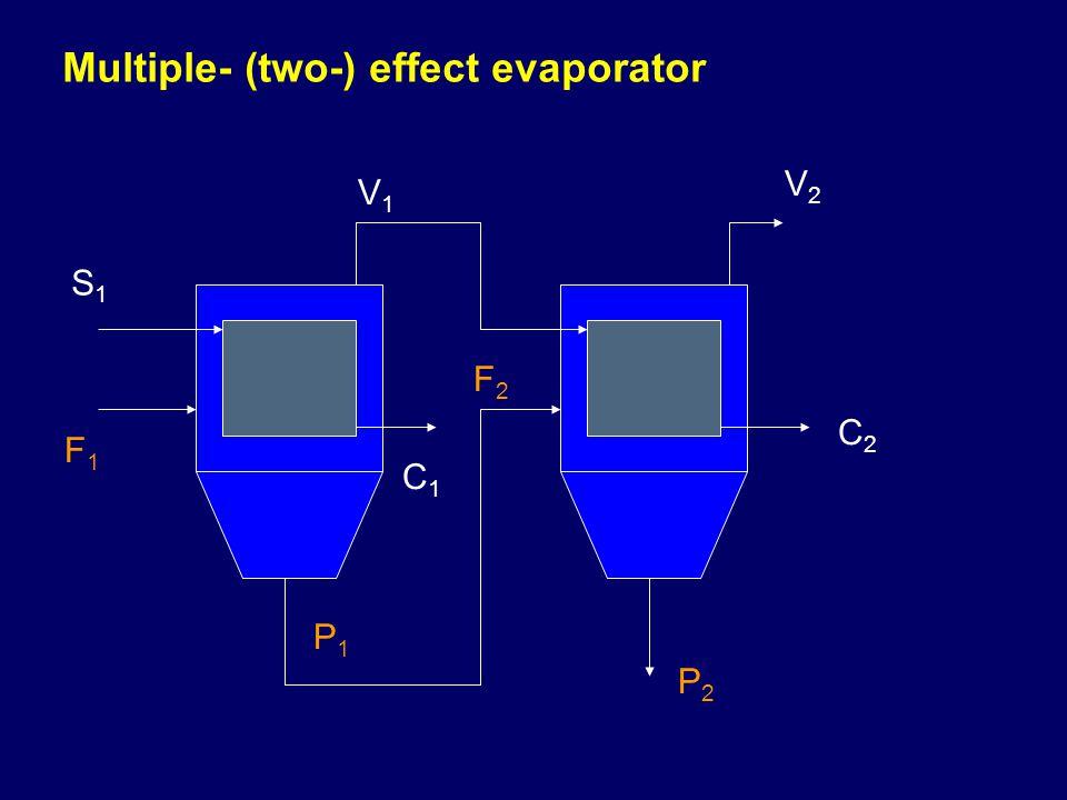 Multiple- (two-) effect evaporator S1S1 F1F1 V1V1 P1P1 C1C1 F2F2 V2V2 C2C2 P2P2