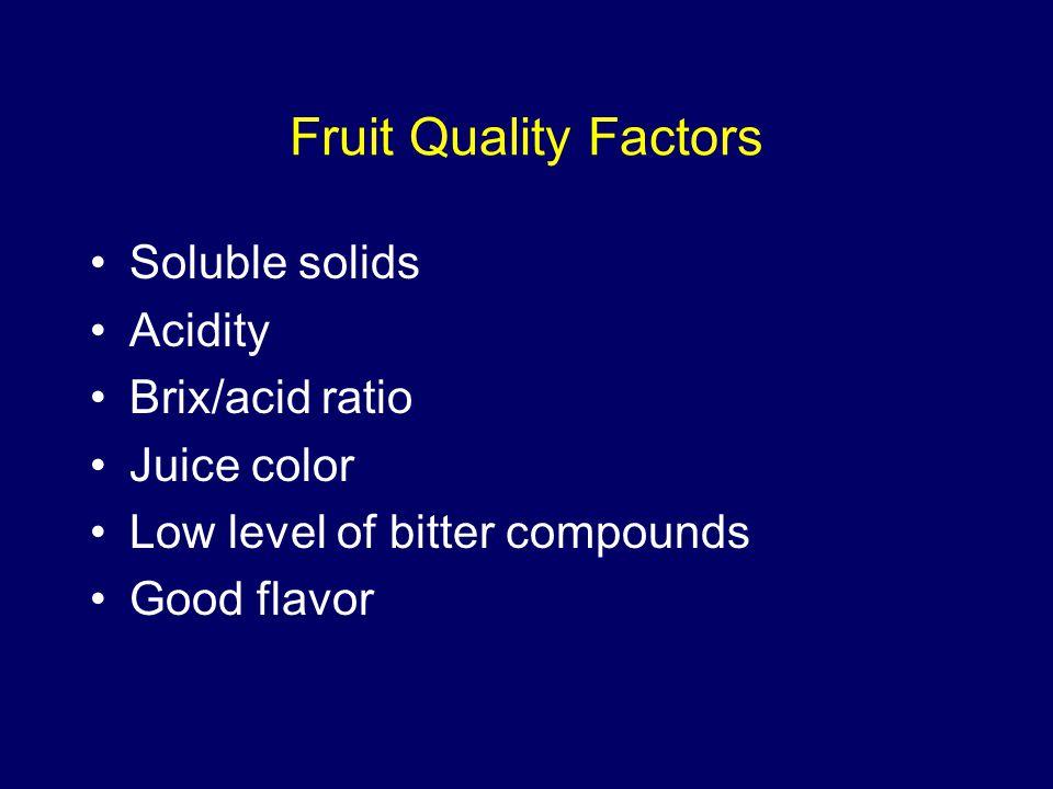 Fruit Quality Factors Soluble solids Acidity Brix/acid ratio Juice color Low level of bitter compounds Good flavor