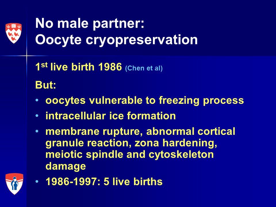 No.of patients20 Mean age30.7 ±3.7 No. of mature oocytes retrieved7 No.