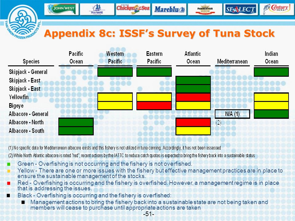 Appendix 8c: ISSF's Survey of Tuna Stock -51- Green - Overfishing is not occurring and the fishery is not overfished. Yellow - There are one or more i