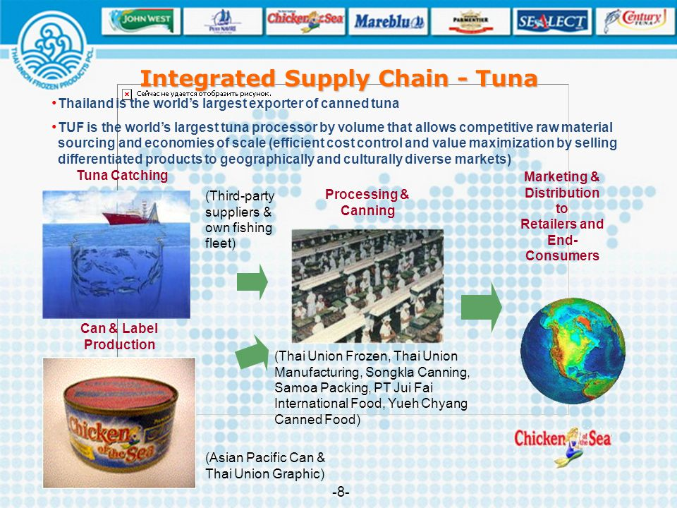 Integrated Supply Chain - Tuna -8--8- Thailand is the world's largest exporter of canned tuna TUF is the world's largest tuna processor by volume that