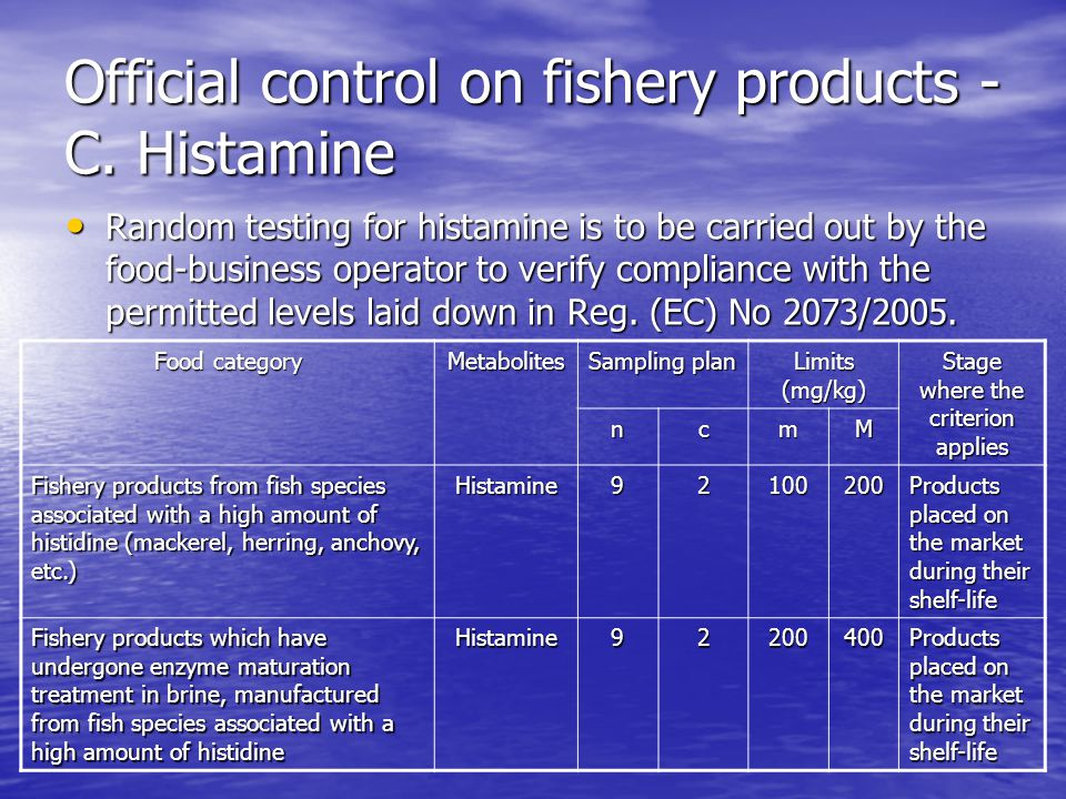 Official control on fishery products - C.