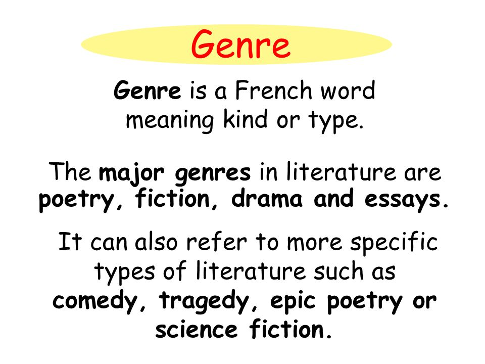 Genre Genre is a French word meaning kind or type.