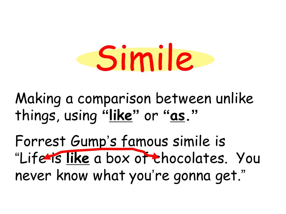 Simile Making a comparison between unlike things, using like or as.