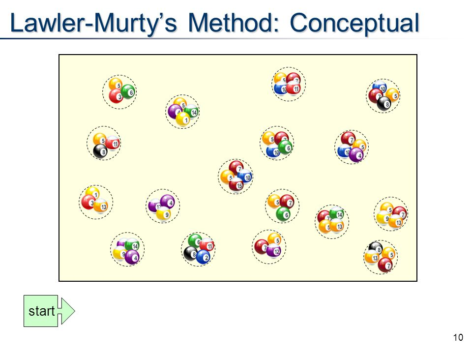 10 Lawler-Murty's Method: Conceptual start