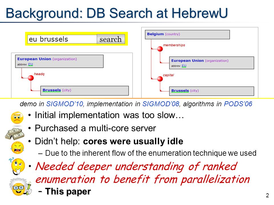 2 Background: DB Search at HebrewU eu brussels search Initial implementation was too slow… Purchased a multi-core server Didn't help: cores were usual