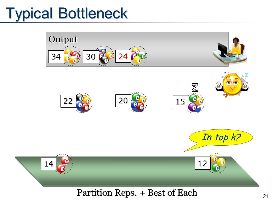 21 Output Typical Bottleneck 24 Partition Reps. + Best of Each 34 30 22 20 15 14 12 In top k?