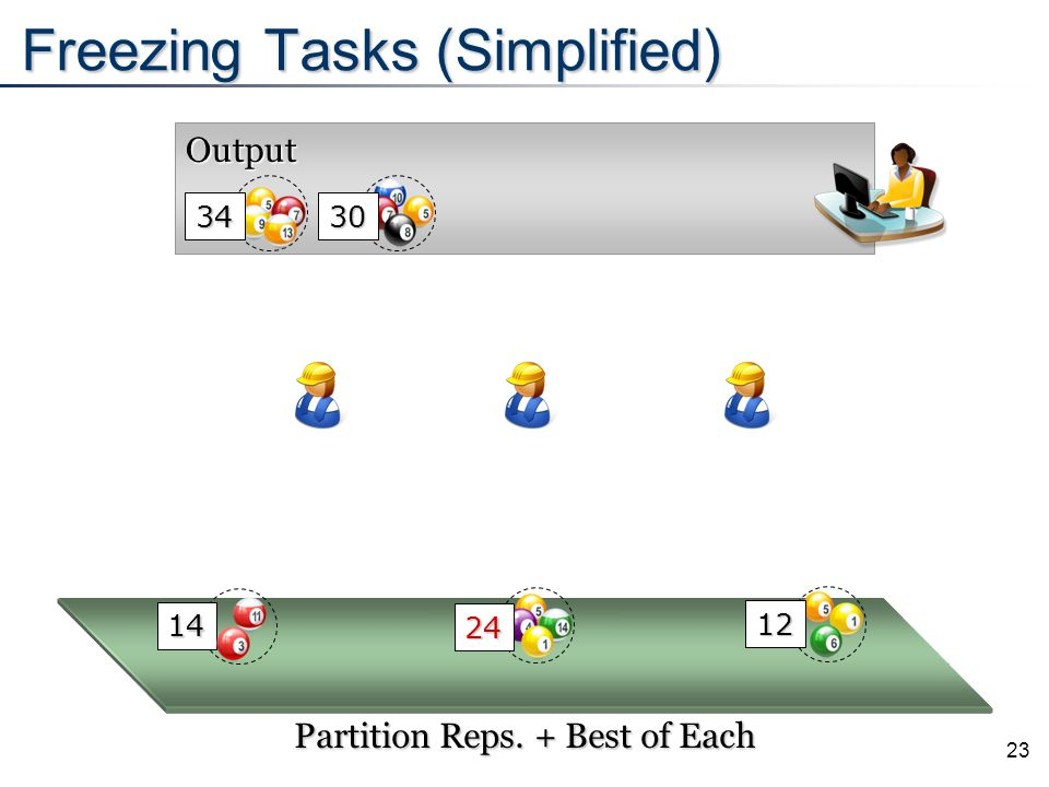 23 Output Freezing Tasks (Simplified) 24 Partition Reps. + Best of Each 34 30 14 12