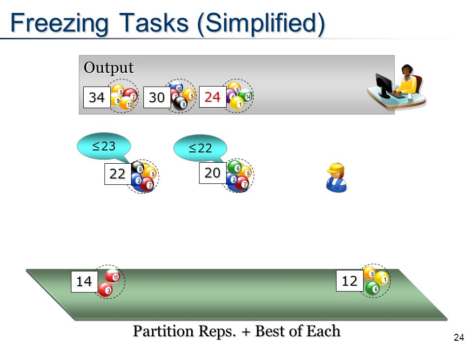 24 Output Freezing Tasks (Simplified) 24 Partition Reps. + Best of Each ≤24≤23 34 30 22 ≤24≤23≤22 20 14 12