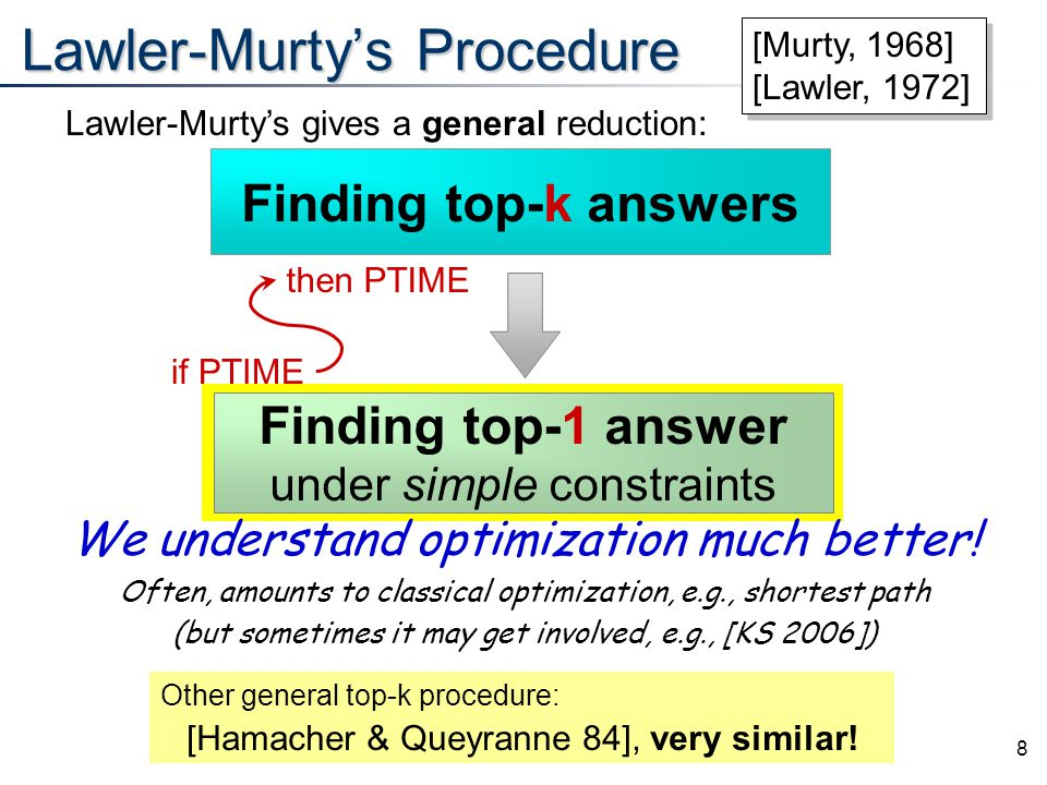 9 Among the Uses of Lawler-Murty's Shortest simple paths [Yen 1972] Minimum spanning trees [Gabow 1977, Katoh et al., 1981] Best solutions in resource allocation [Katoh et al.