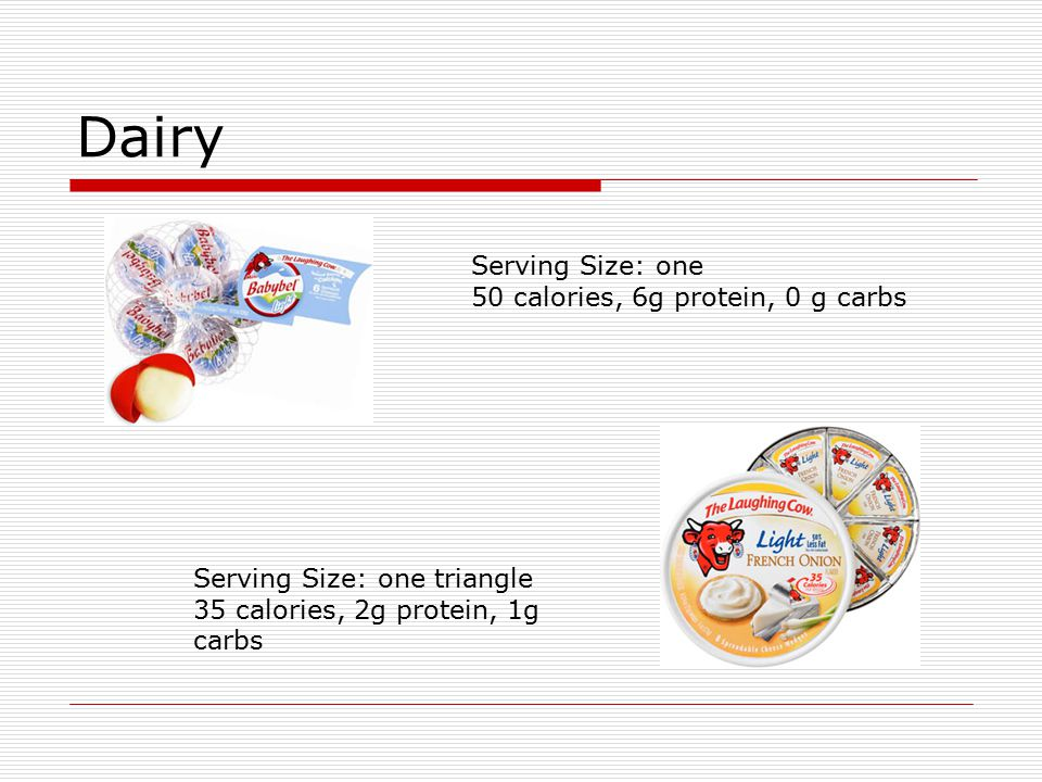 Dairy Serving Size: one 50 calories, 6g protein, 0 g carbs Serving Size: one triangle 35 calories, 2g protein, 1g carbs