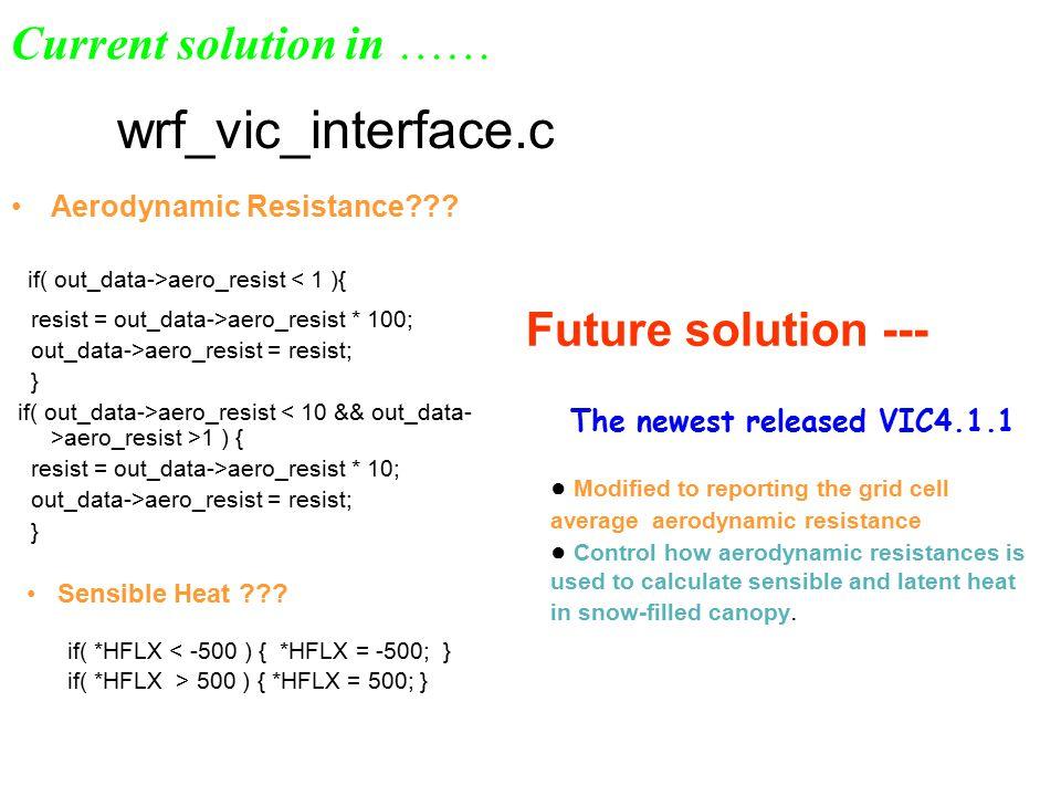wrf_vic_interface.c Aerodynamic Resistance .