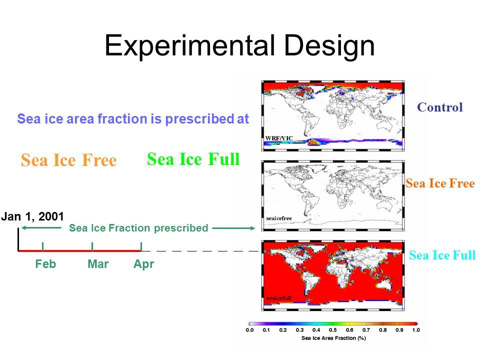 Sea Ice Free Sea Ice Full Control Sea ice area fraction is prescribed at Sea Ice Free Sea Ice Full AprMarFeb Sea Ice Fraction prescribed Jan 1, 2001 Experimental Design