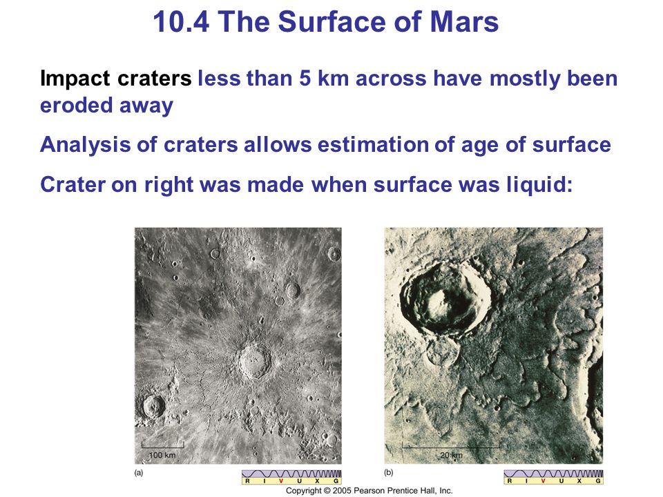 10.4 The Surface of Mars Impact craters less than 5 km across have mostly been eroded away Analysis of craters allows estimation of age of surface Crater on right was made when surface was liquid: